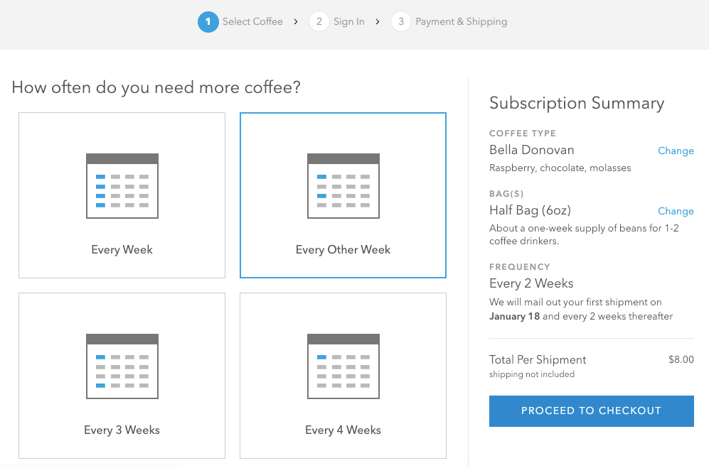 High end coffee appeals to serious coffee drinkers. To reach serious coffee drinkers, Blue Bottle Coffee uses educational content to get more people seriously interested in coffee.