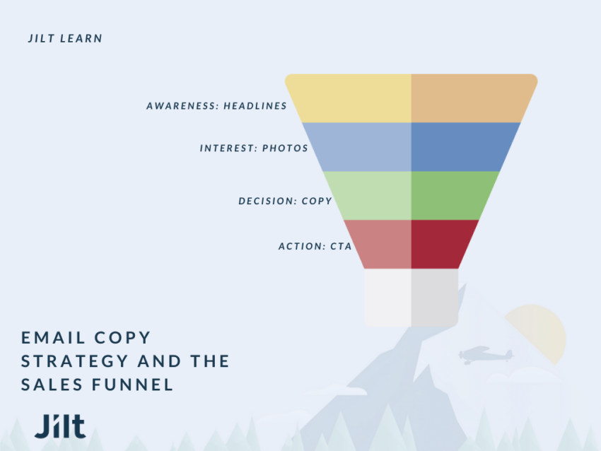 Email copy and the sales funnel.