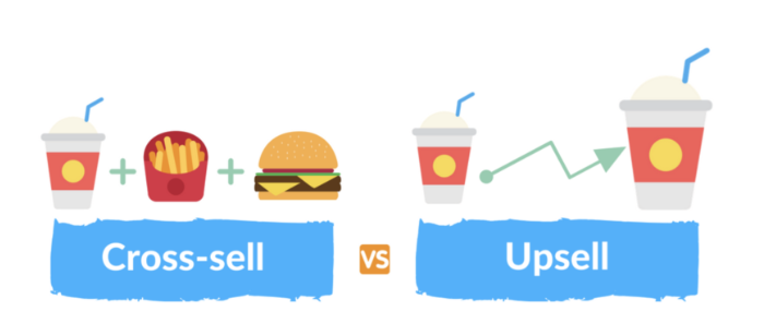Sales force automation - upsell vs. cross sell